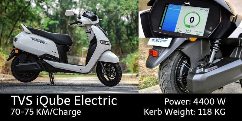 TVS iQube Electric